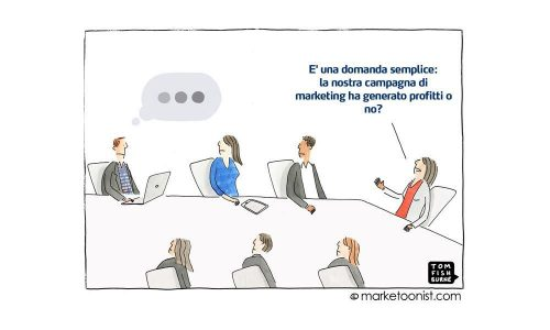 Vignetta ROI del marketing