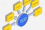 NLT 2.0 e TCO