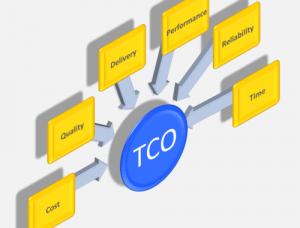 TCO-Image1