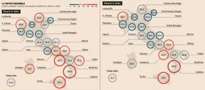 Infografica a cura del Sole 24 ore - Infodata