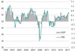 Segnali incoraggianti per l'economia della zona Euro