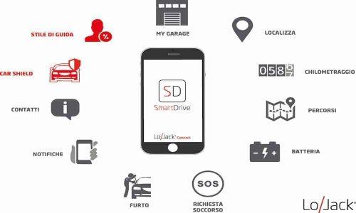 Servizi digitali per le vetture con LoJack