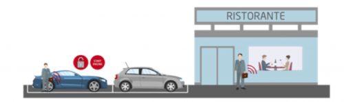 Funzionamento del relax attack nel furto d'auto