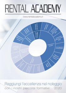 Brochure Rental Academy