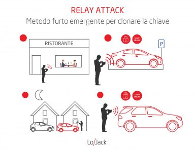 Relay-attack_
